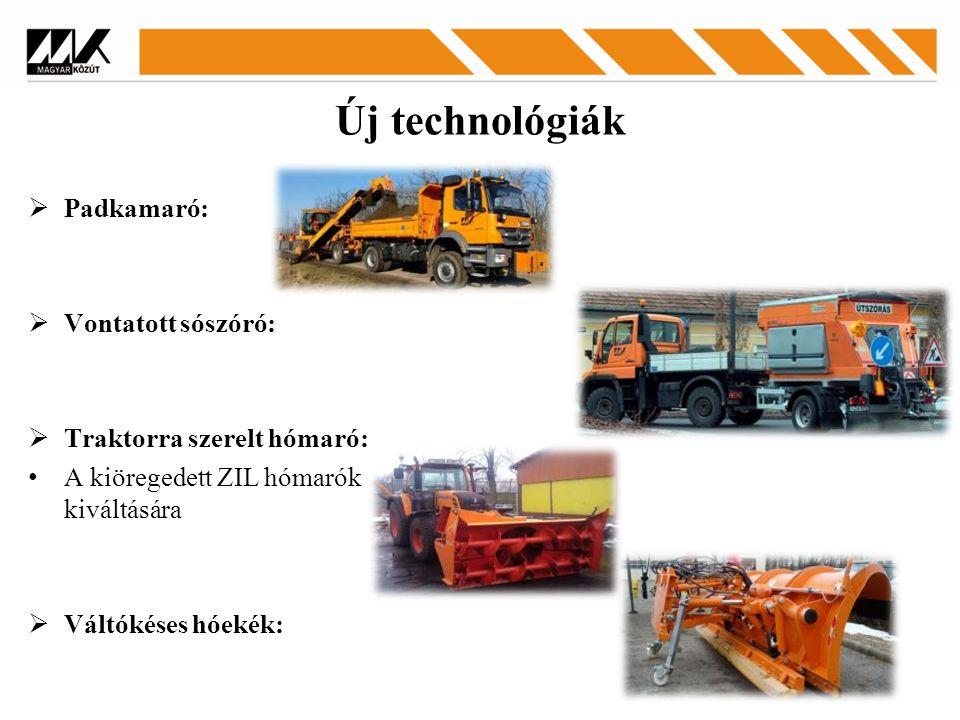 Új technológiák  Padkamaró:  Vontatott sószóró:  Traktorra szerelt hómaró: A kiöregedett ZIL hómarók kiváltására  Váltókéses hóekék: