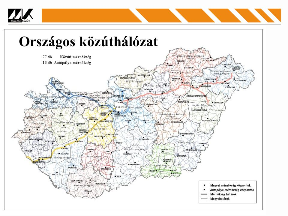 Kezelt autópályák hossza: 1.409 km Országos közúthálózat – autópályák Borsod-Abaúj-Zemplén megyéhez került az M3, M30, M35, M31, a 354-es főút, a 403-as főút; Győr-Moson-Sopron megyéhez került az M1, M15, M19, M85; Pest megyéhez került az M0, M51, M2, M5, M6, és a 4-es út; Fejér megyéhez került az M7, M70, M8; Tolna megyéhez került az M9; Csongrád megyéhez került az M43.