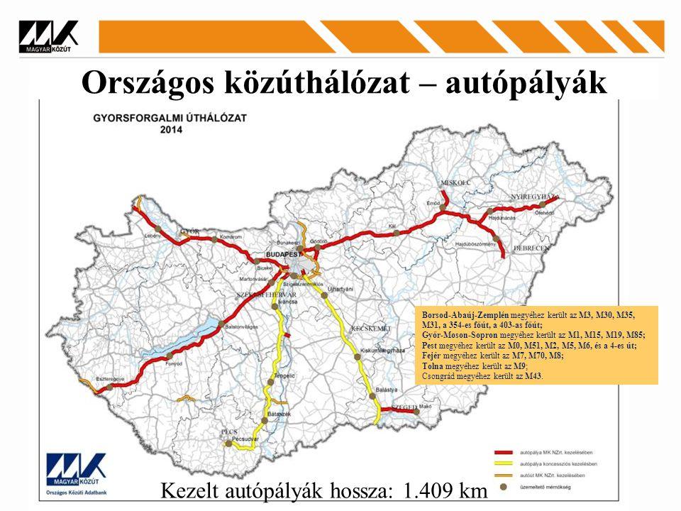 2104 j. Vác-Gödöllő ök. út