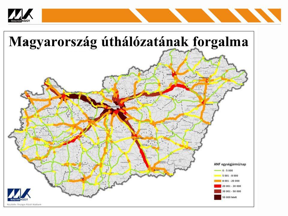 Magyarország úthálózatának forgalma