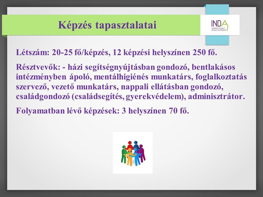 Képzés tapasztalatai Létszám: 20-25 fő/képzés, 12 képzési helyszínen 250 fő.