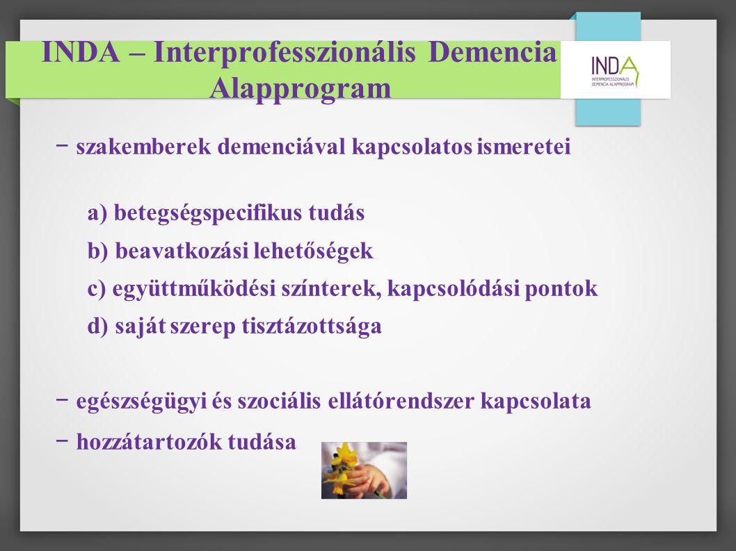 − szakemberek demenciával kapcsolatos ismeretei a) betegségspecifikus tudás b) beavatkozási lehetőségek c) együttműködési színterek, kapcsolódási pontok d) saját szerep tisztázottsága − egészségügyi és szociális ellátórendszer kapcsolata − hozzátartozók tudása