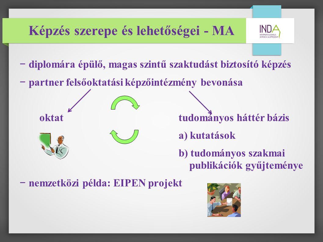 Képzés szerepe és lehetőségei - MA − diplomára épülő, magas szintű szaktudást biztosító képzés − partner felsőoktatási képzőintézmény bevonása oktattudományos háttér bázis a) kutatások b) tudományos szakmai publikációk gyűjteménye − nemzetközi példa: EIPEN projekt