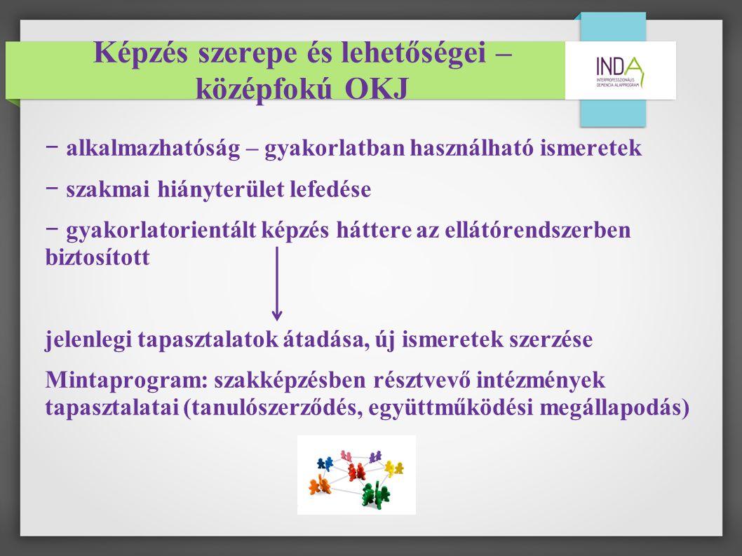 Képzés szerepe és lehetőségei – középfokú OKJ − alkalmazhatóság – gyakorlatban használható ismeretek − szakmai hiányterület lefedése − gyakorlatorientált képzés háttere az ellátórendszerben biztosított jelenlegi tapasztalatok átadása, új ismeretek szerzése Mintaprogram: szakképzésben résztvevő intézmények tapasztalatai (tanulószerződés, együttműködési megállapodás)