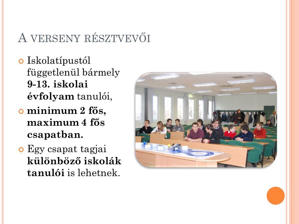 A VERSENY RÉSZTVEVŐI Iskolatípustól függetlenül bármely 9-13.