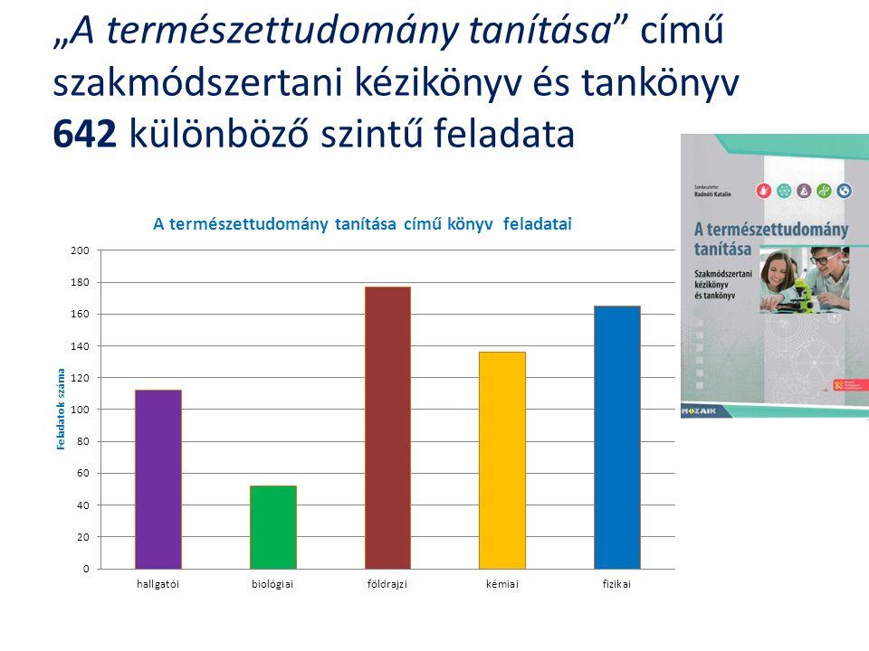 """""""A természettudomány tanítása című szakmódszertani kézikönyv és tankönyv 642 különböző szintű feladata"""