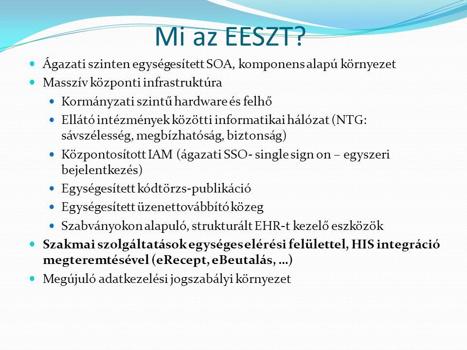 Mi az EESZT? Ágazati szinten egységesített SOA, komponens alapú környezet Masszív központi infrastruktúra Kormányzati szintű hardware és felhő Ellátó