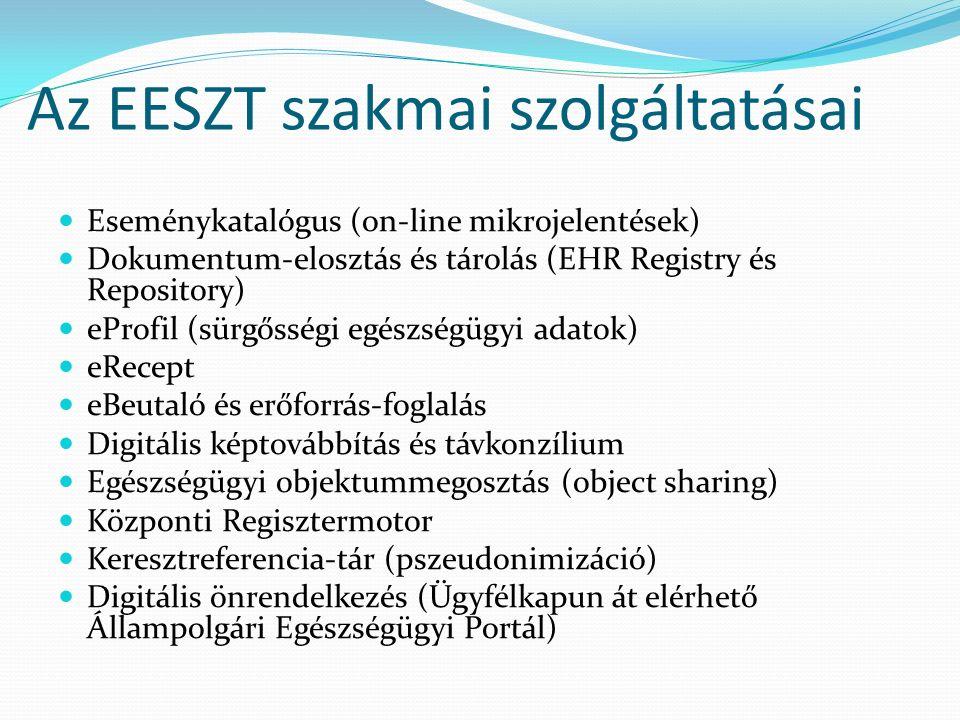 Az EESZT szakmai szolgáltatásai Eseménykatalógus (on-line mikrojelentések) Dokumentum-elosztás és tárolás (EHR Registry és Repository) eProfil (sürgős