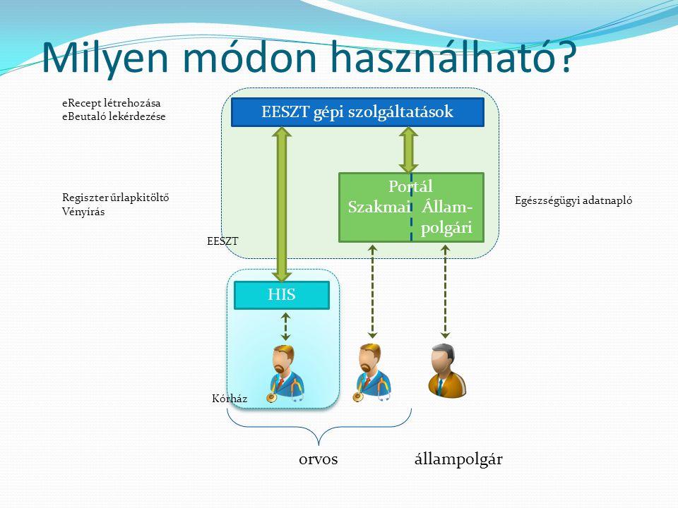 Milyen módon használható? EESZT gépi szolgáltatások Portál Szakmai Állam- polgári HIS orvosállampolgár eRecept létrehozása eBeutaló lekérdezése Regisz