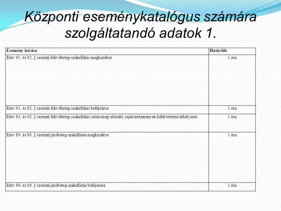 Központi eseménykatalógus számára szolgáltatandó adatok 1. Esemény leírásaHatáridő Eütv 91. és 92. § szerinti fekvőbeteg-szakellátás megkezdése1 óra E