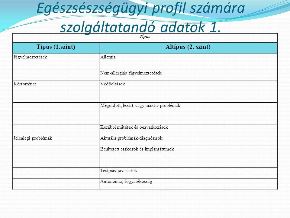 Egészsészségügyi profil számára szolgáltatandó adatok 1. Típus Típus (1.szint)Altípus (2. szint) FigyelmeztetésekAllergia Nem-allergiás figyelmeztetés