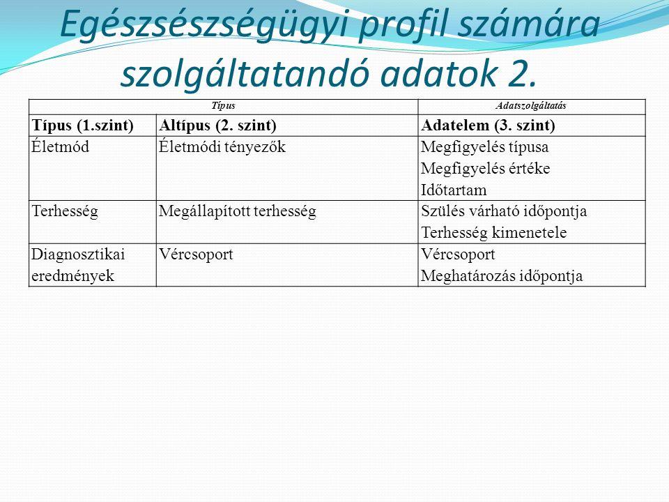 Egészsészségügyi profil számára szolgáltatandó adatok 2. TípusAdatszolgáltatás Típus (1.szint)Altípus (2. szint)Adatelem (3. szint) ÉletmódÉletmódi té