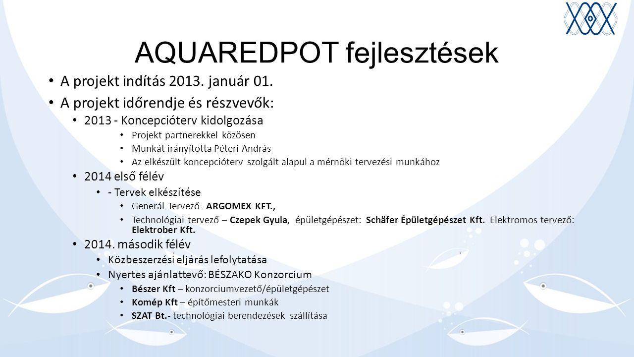 AQUAREDPOT fejlesztések A projekt indítás 2013. január 01.