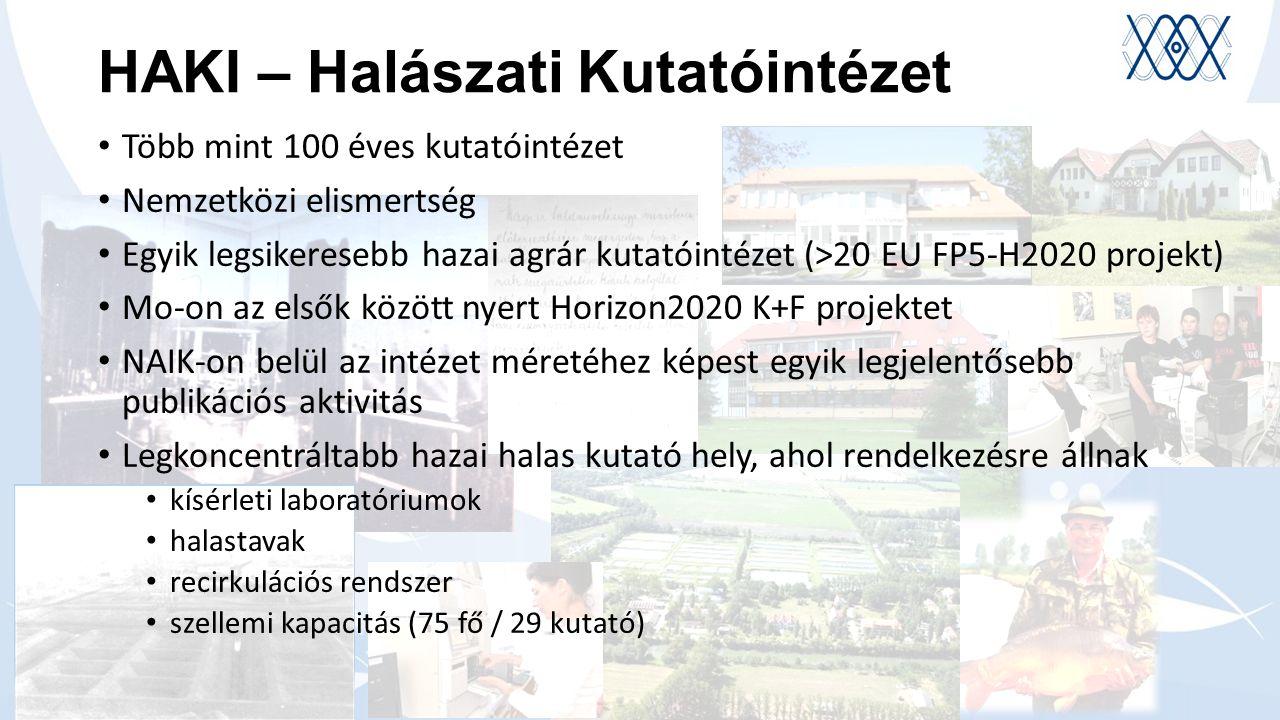 HAKI – Halászati Kutatóintézet Több mint 100 éves kutatóintézet Nemzetközi elismertség Egyik legsikeresebb hazai agrár kutatóintézet (>20 EU FP5-H2020 projekt) Mo-on az elsők között nyert Horizon2020 K+F projektet NAIK-on belül az intézet méretéhez képest egyik legjelentősebb publikációs aktivitás Legkoncentráltabb hazai halas kutató hely, ahol rendelkezésre állnak kísérleti laboratóriumok halastavak recirkulációs rendszer szellemi kapacitás (75 fő / 29 kutató)