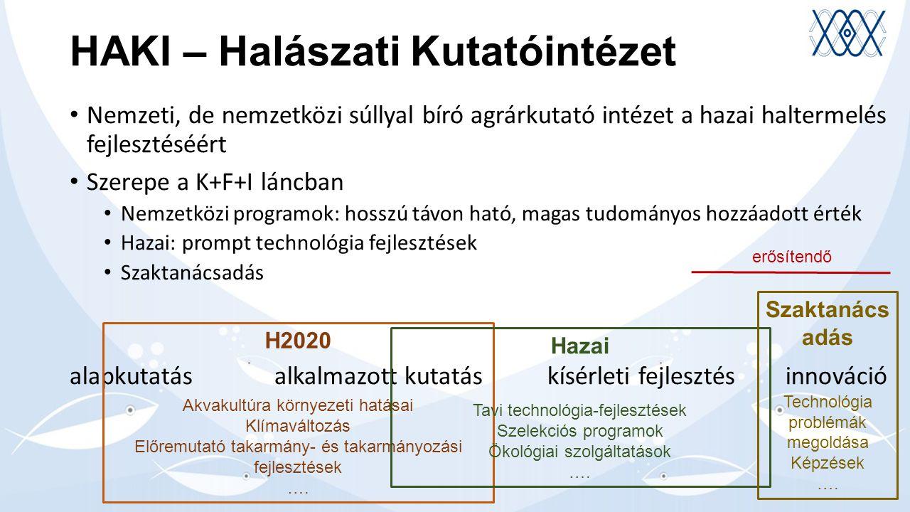 """""""Gumicsizmás intézet – K+F+I tevékenységgel megfelelni a halászati ágazat gyakorlati kihívásainak Nemzetközi pozíciók megtartása, ugyanakkor prioritások kialakítása Európai kutatási együttműködések (Horizon2020) Regionális együttműködések Üzleti kapcsolatok (ágazat számára is) A jelentős """"hazahozható tudással rendelkező kapcsolatok ápolása Termelőkkel való együttműködés Szaktanácsadás erősítése Együttműködés a hazai halas kutatóhelyekkel – feladatok megosztása DE az egyik legfontosabb sikernek a hazai haltermelés növekedését tartanánk ."""