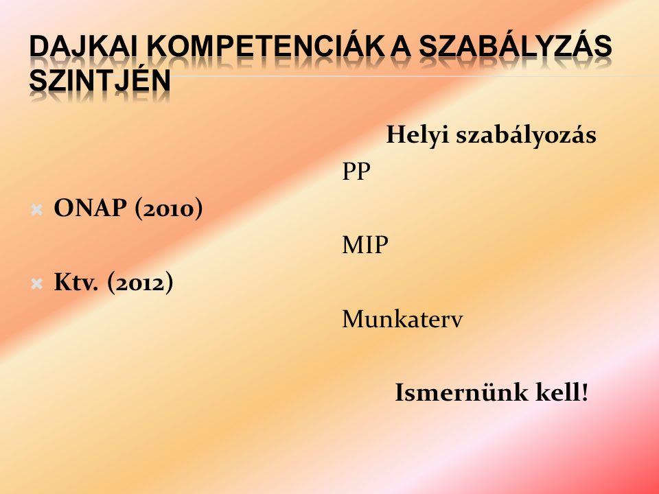  ONAP (2010)  Ktv. (2012) Helyi szabályozás PP MIP Munkaterv Ismernünk kell!