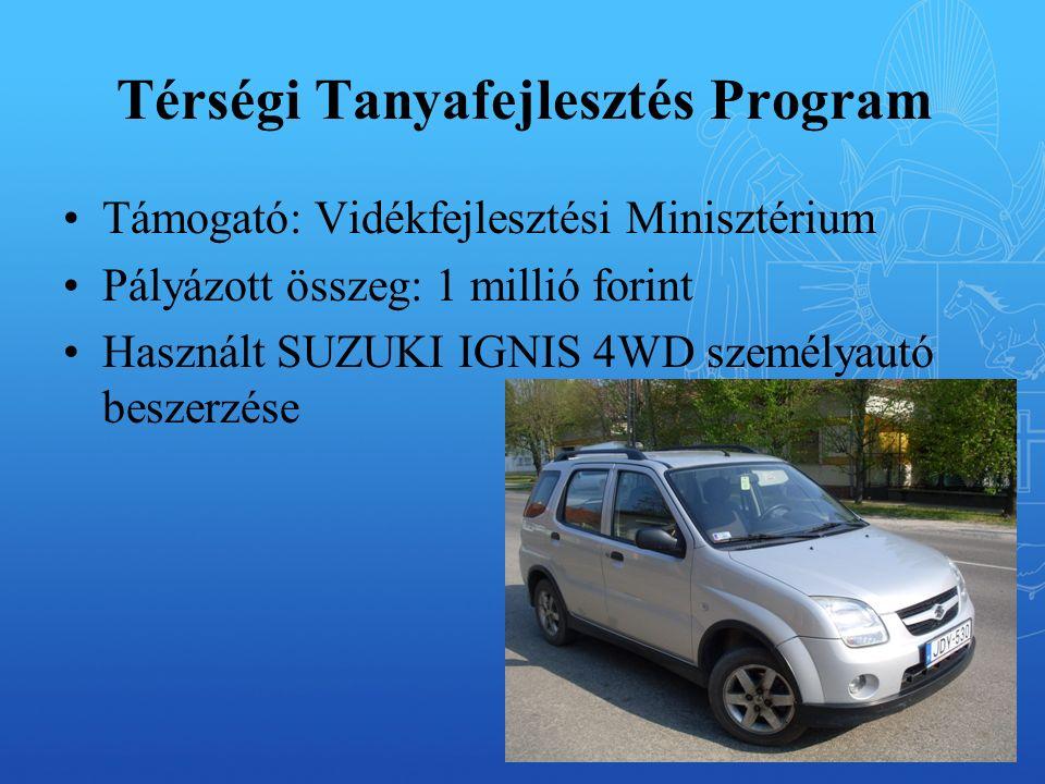 Térségi Tanyafejlesztés Program Támogató: Vidékfejlesztési Minisztérium Pályázott összeg: 1 millió forint Használt SUZUKI IGNIS 4WD személyautó beszerzése