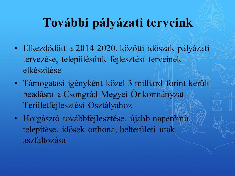 További pályázati terveink Elkezdődött a 2014-2020.