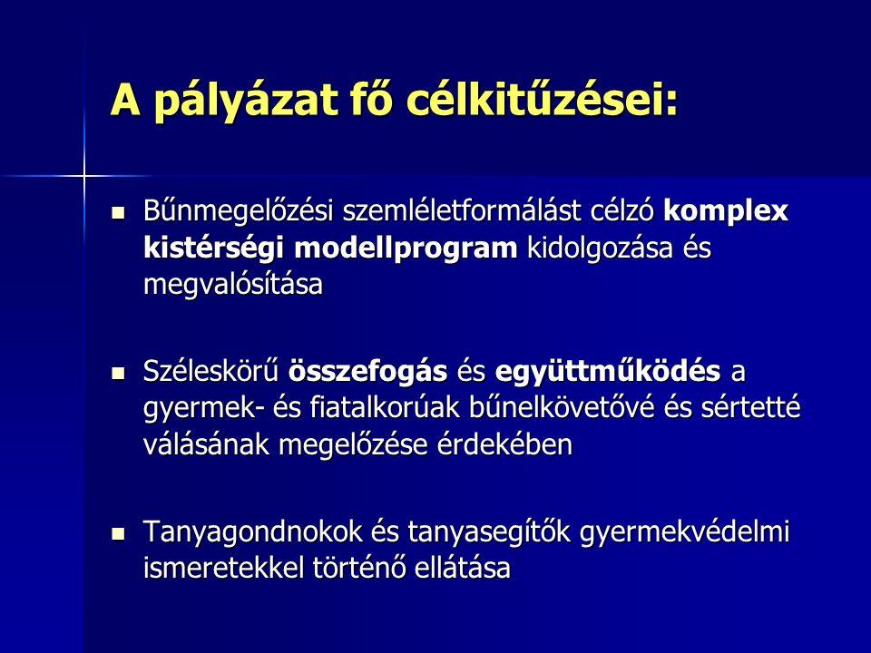 A pályázat fő célkitűzései: Bűnmegelőzési szemléletformálást célzó komplex kistérségi modellprogram kidolgozása és megvalósítása Bűnmegelőzési szemléletformálást célzó komplex kistérségi modellprogram kidolgozása és megvalósítása Széleskörű összefogás és együttműködés a gyermek- és fiatalkorúak bűnelkövetővé és sértetté válásának megelőzése érdekében Széleskörű összefogás és együttműködés a gyermek- és fiatalkorúak bűnelkövetővé és sértetté válásának megelőzése érdekében Tanyagondnokok és tanyasegítők gyermekvédelmi ismeretekkel történő ellátása Tanyagondnokok és tanyasegítők gyermekvédelmi ismeretekkel történő ellátása