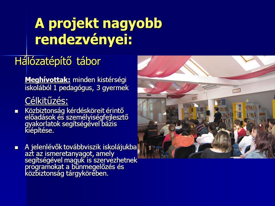 A projekt nagyobb rendezvényei: Hálózatépítő tábor Meghívottak: minden kistérségi iskolából 1 pedagógus, 3 gyermek Célkitűzés: Közbiztonság kérdésköreit érintő előadások és személyiségfejlesztő gyakorlatok segítségével bázis kiépítése.