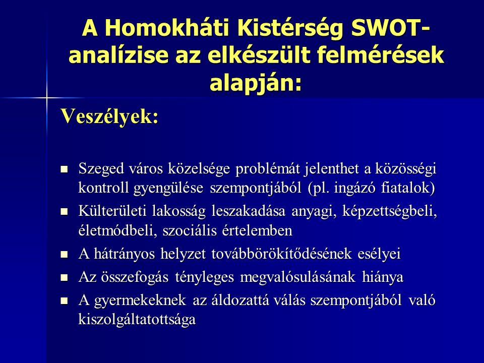 A Homokháti Kistérség SWOT- analízise az elkészült felmérések alapján: Veszélyek: Szeged város közelsége problémát jelenthet a közösségi kontroll gyengülése szempontjából (pl.