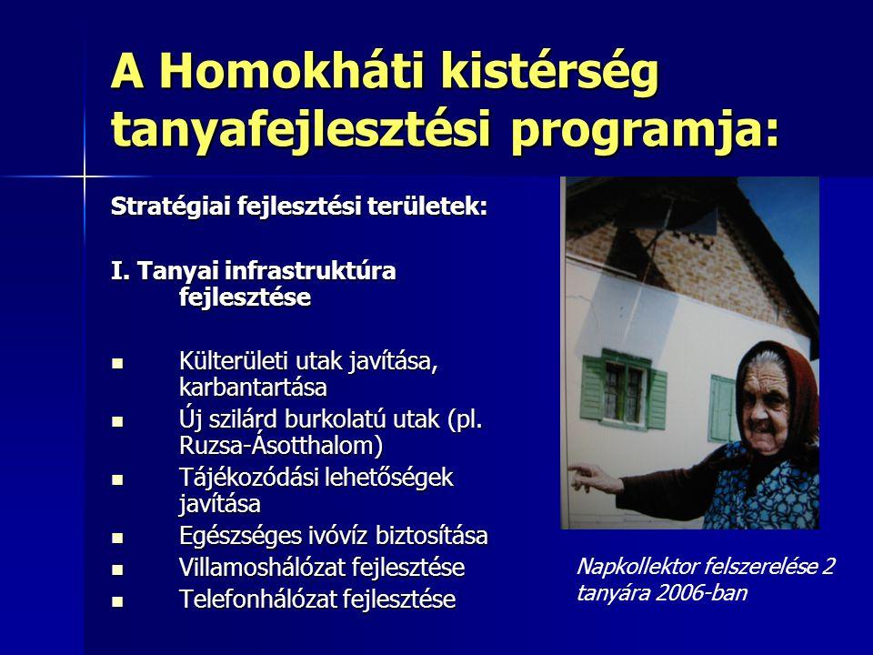 A Homokháti kistérség tanyafejlesztési programja: Stratégiai fejlesztési területek: I.