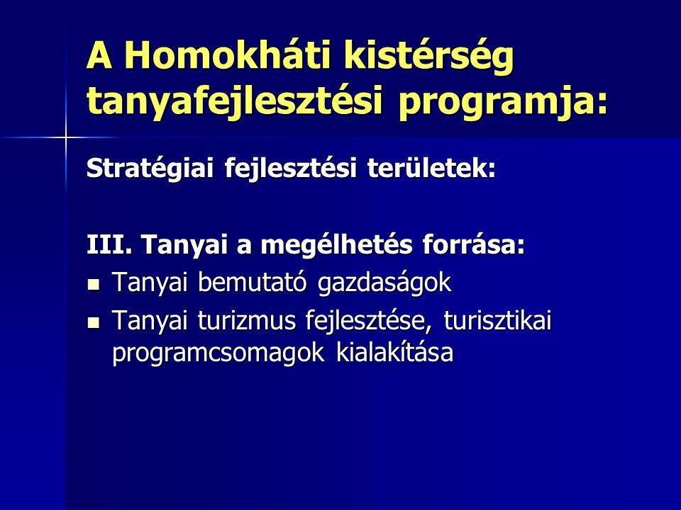 IRODA Nagyszéksósi turistaszállás Felújítás: 2004-2005-ben: 66.000 eFt, férőhelye: 50 fő 2005-2006: kerékpárút építése az épülethez