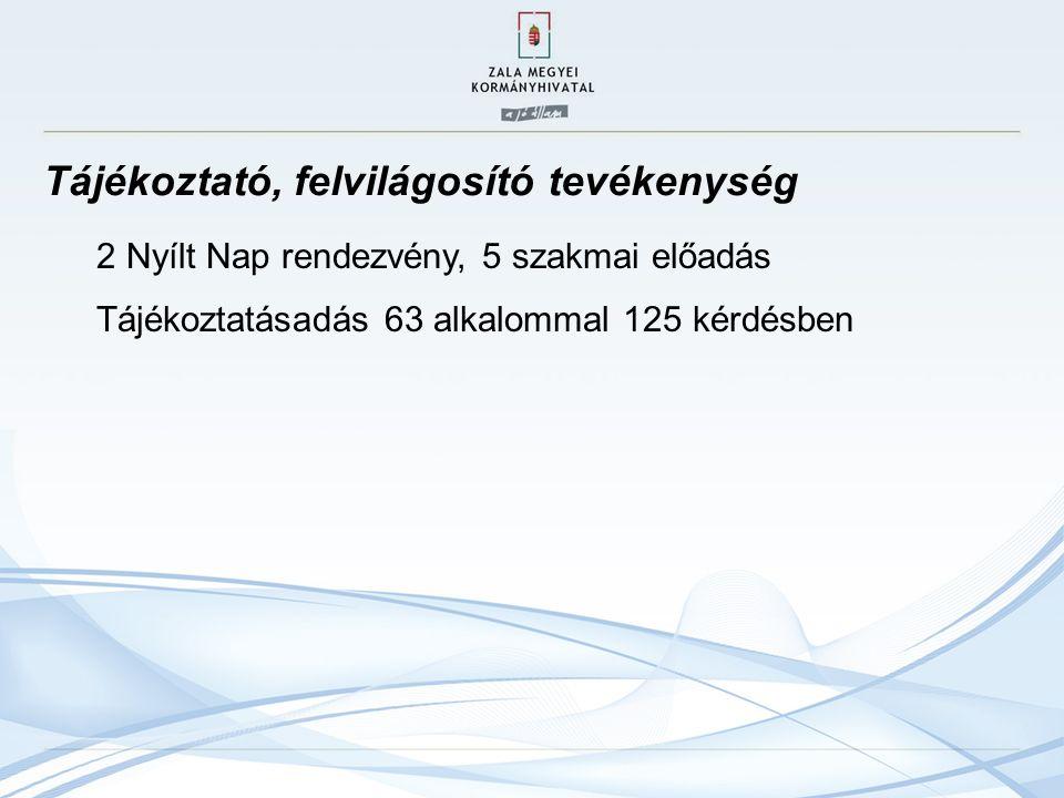 2 Nyílt Nap rendezvény, 5 szakmai előadás Tájékoztatásadás 63 alkalommal 125 kérdésben