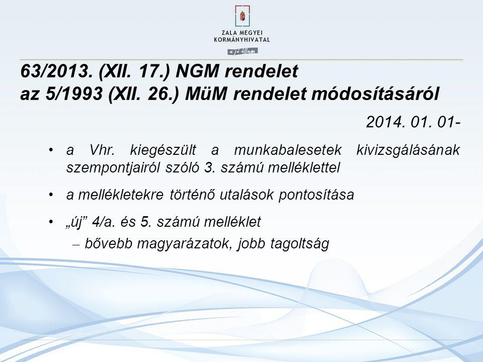 63/2013. (XII. 17.) NGM rendelet az 5/1993 (XII.