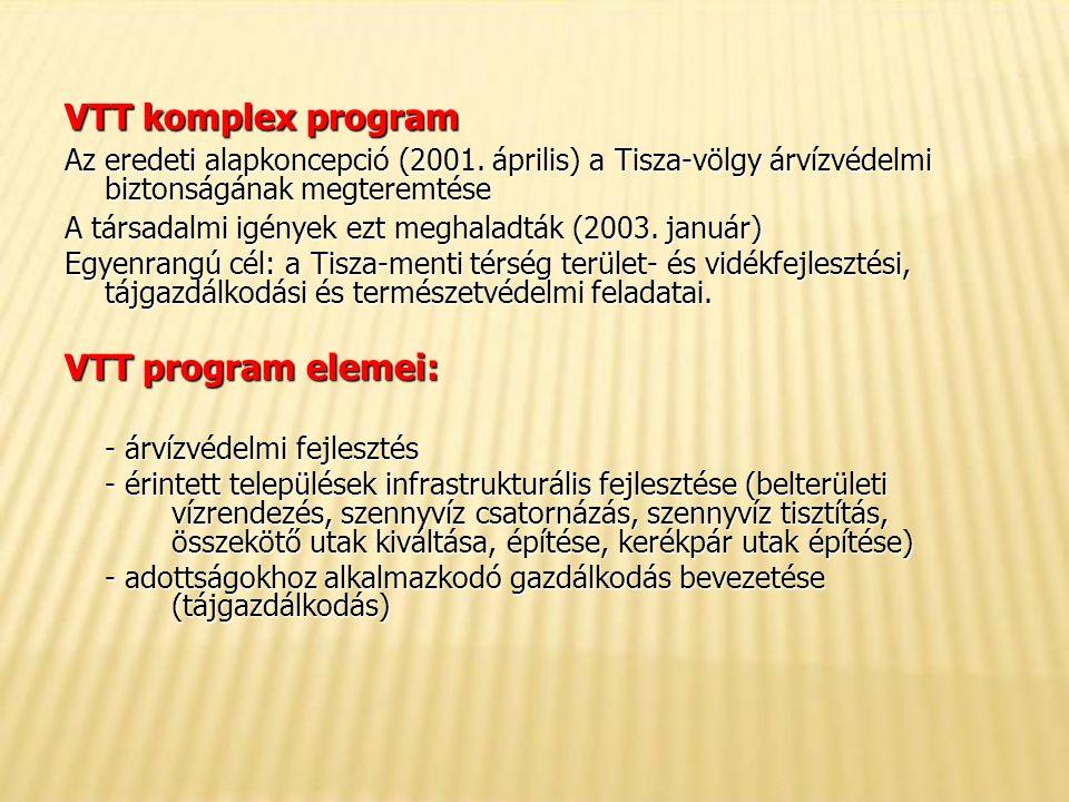 VTT komplex program Az eredeti alapkoncepció (2001.