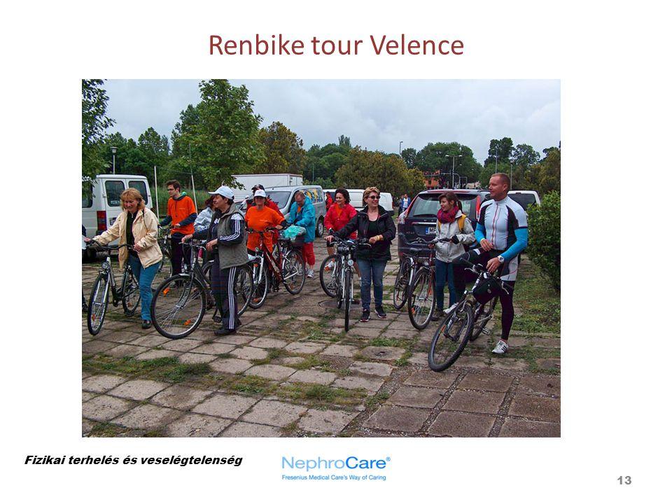 Renbike tour Velence 13 Fizikai terhelés és veselégtelenség