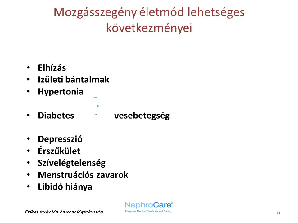 Mozgásszegény életmód lehetséges következményei Fzikai terhelés és veselégtelenség 5 Elhízás Izületi bántalmak Hypertonia Diabetes vesebetegség Depres