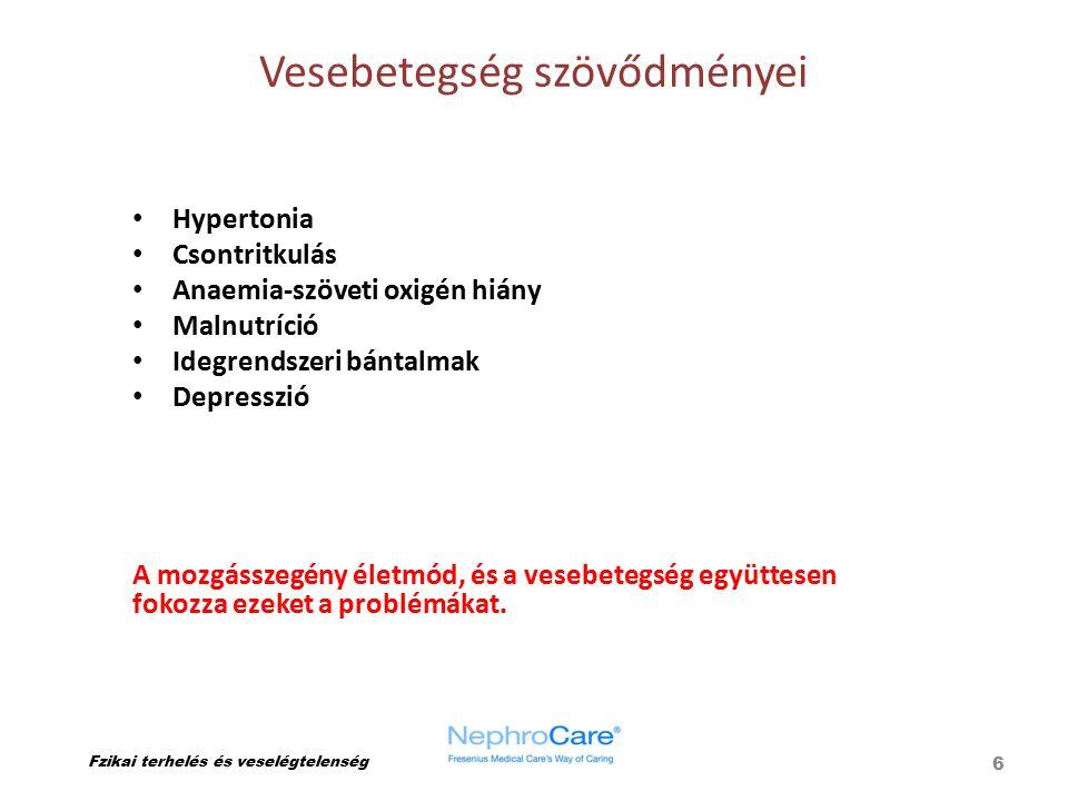 Vesebetegség szövődményei Fzikai terhelés és veselégtelenség Hypertonia Csontritkulás Anaemia-szöveti oxigén hiány Malnutríció Idegrendszeri bántalmak