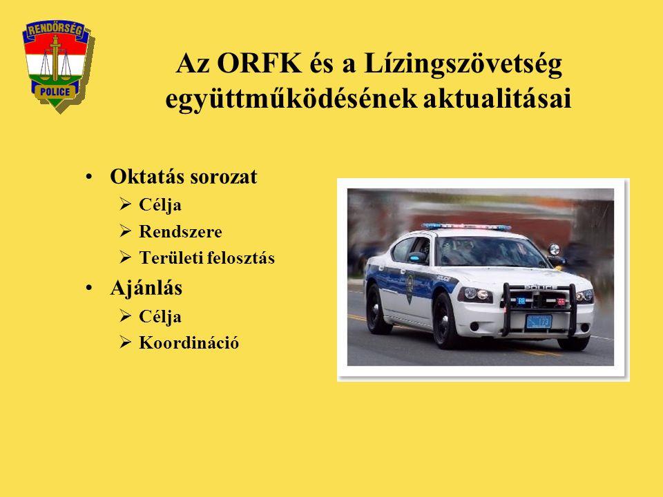 Az ORFK és a Lízingszövetség együttműködésének aktualitásai Oktatás sorozat  Célja  Rendszere  Területi felosztás Ajánlás  Célja  Koordináció