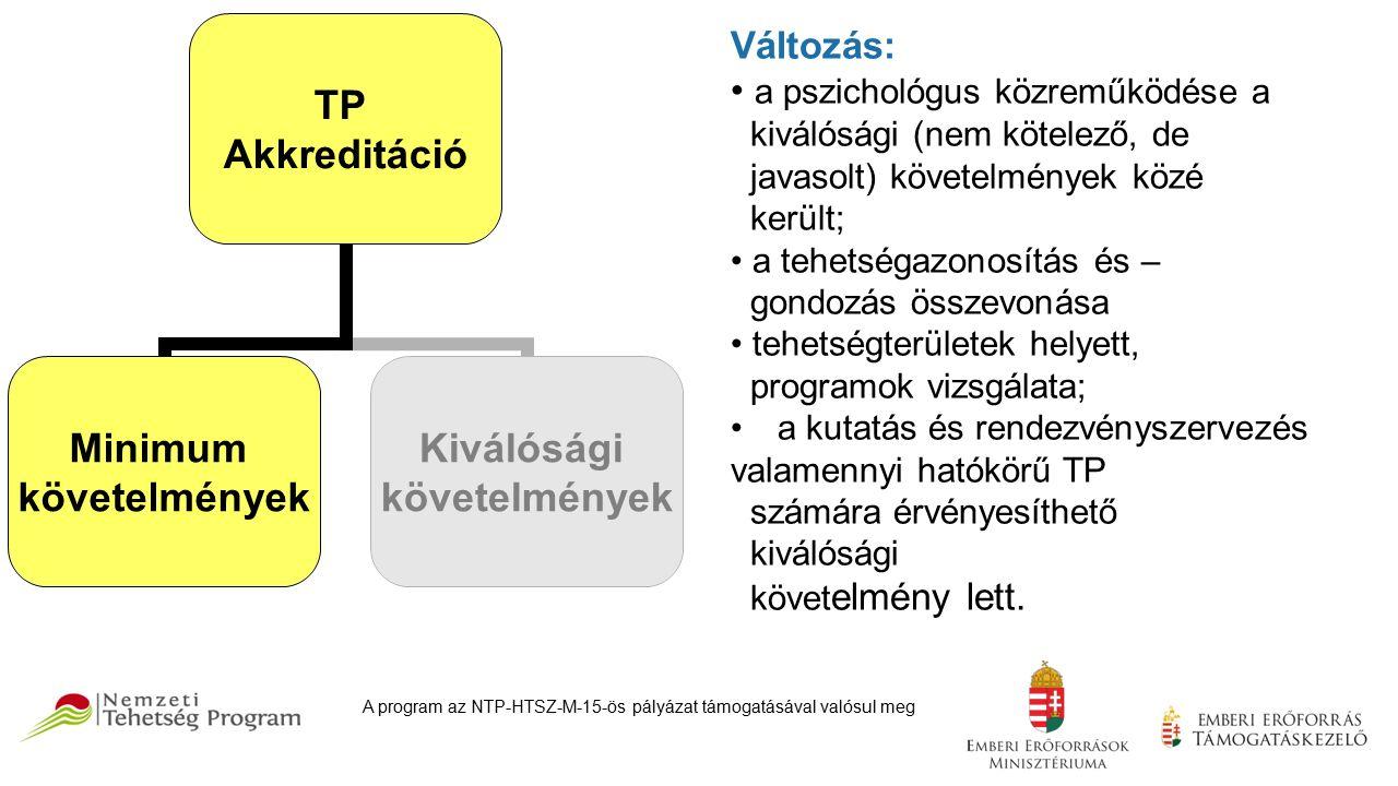 TP Akkreditáció Minimum követelmények Kiválósági követelmények Változás: a pszichológus közreműködése a kiválósági (nem kötelező, de javasolt) követelmények közé került; a tehetségazonosítás és – gondozás összevonása tehetségterületek helyett, programok vizsgálata; a kutatás és rendezvényszervezés valamennyi hatókörű TP számára érvényesíthető kiválósági követ elmény lett.