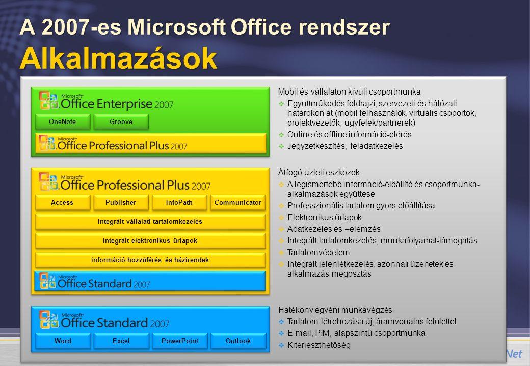 Word Excel PowerPoint Outlook információ-hozzáférés és házirendek integrált elektronikus űrlapok integrált vállalati tartalomkezelés Access Publisher InfoPath Communicator A 2007-es Microsoft Office rendszer Alkalmazások OneNote Groove Hatékony egyéni munkavégzés  Tartalom létrehozása új, áramvonalas felülettel  E-mail, PIM, alapszintű csoportmunka  Kiterjeszthetőség Átfogó üzleti eszközök  A legismertebb információ-előállító és csoportmunka- alkalmazások együttese  Professzionális tartalom gyors előállítása  Elektronikus űrlapok  Adatkezelés és –elemzés  Integrált tartalomkezelés, munkafolyamat-támogatás  Tartalomvédelem  Integrált jelenlétkezelés, azonnali üzenetek és alkalmazás-megosztás Mobil és vállalaton kívüli csoportmunka  Együttműködés földrajzi, szervezeti és hálózati határokon át (mobil felhasználók, virtuális csoportok, projektvezetők, ügyfelek/partnerek)  Online és offline információ-elérés  Jegyzetkészítés, feladatkezelés
