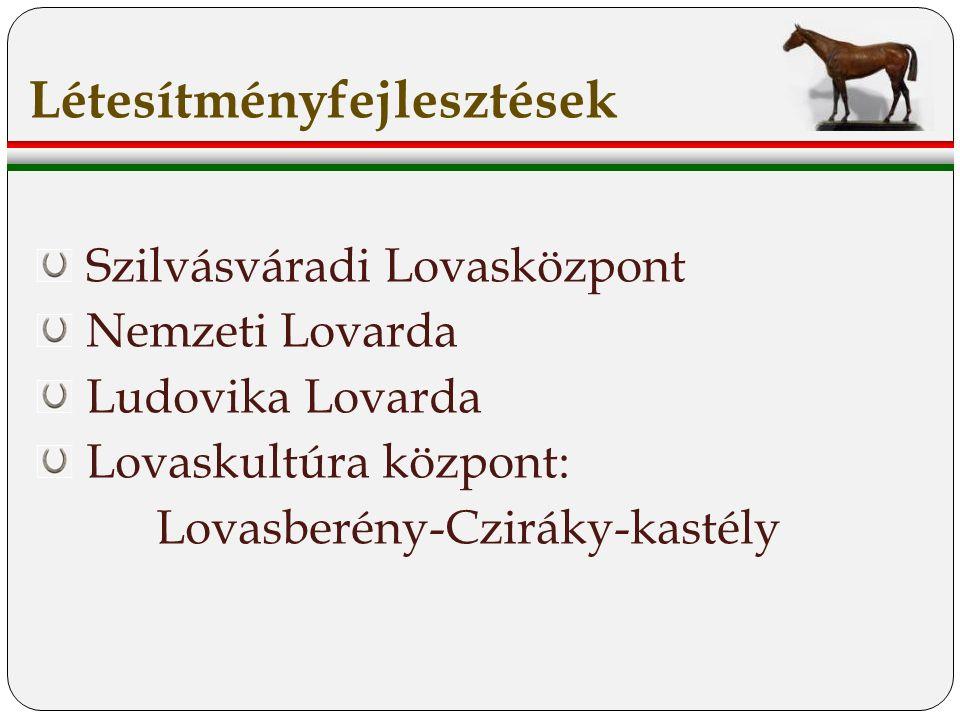 Szilvásváradi Lovasközpont Nemzeti Lovarda Ludovika Lovarda Lovaskultúra központ: Lovasberény-Cziráky-kastély