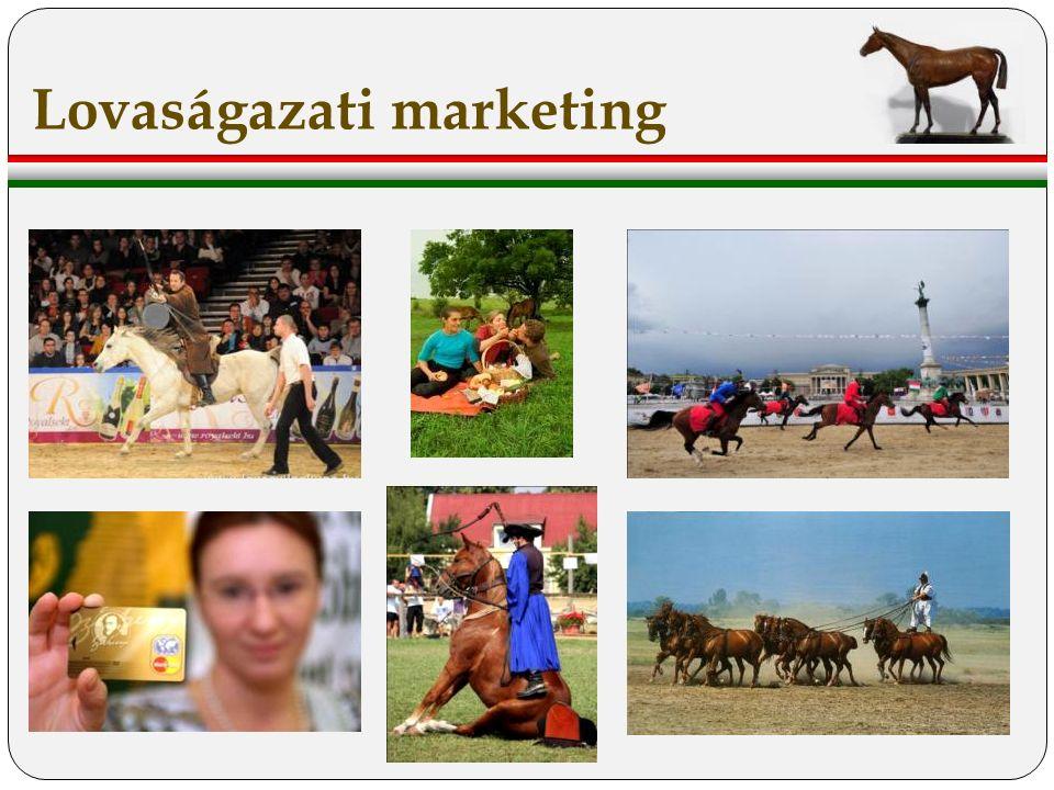 Lovaságazati marketing