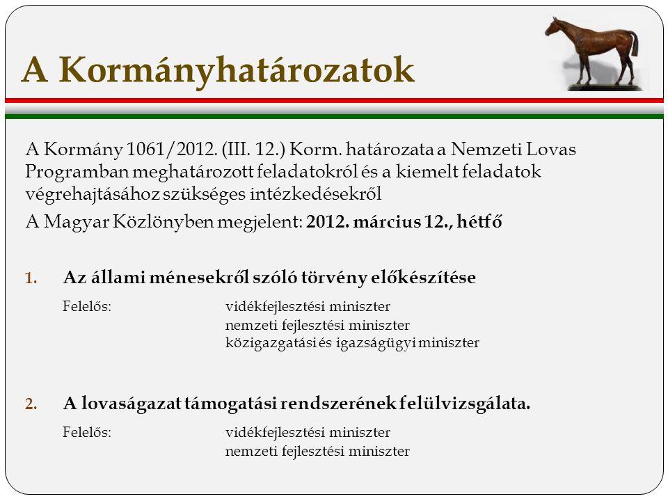 A Kormányhatározatok A Kormány 1061/2012. (III. 12.) Korm.