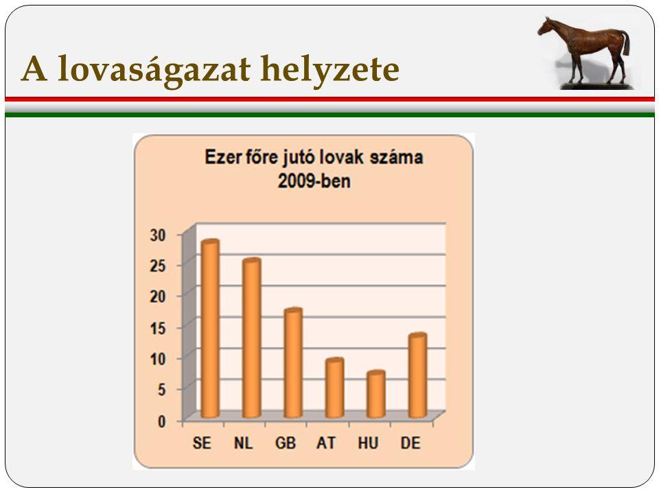 A Kormányhatározatok A Kormány 1061/2012.(III. 12.) Korm.