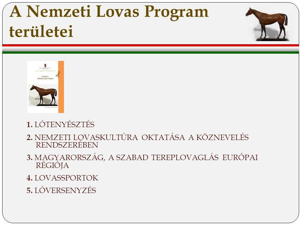 A Nemzeti Lovas Program területei 1. LÓTENYÉSZTÉS 2.