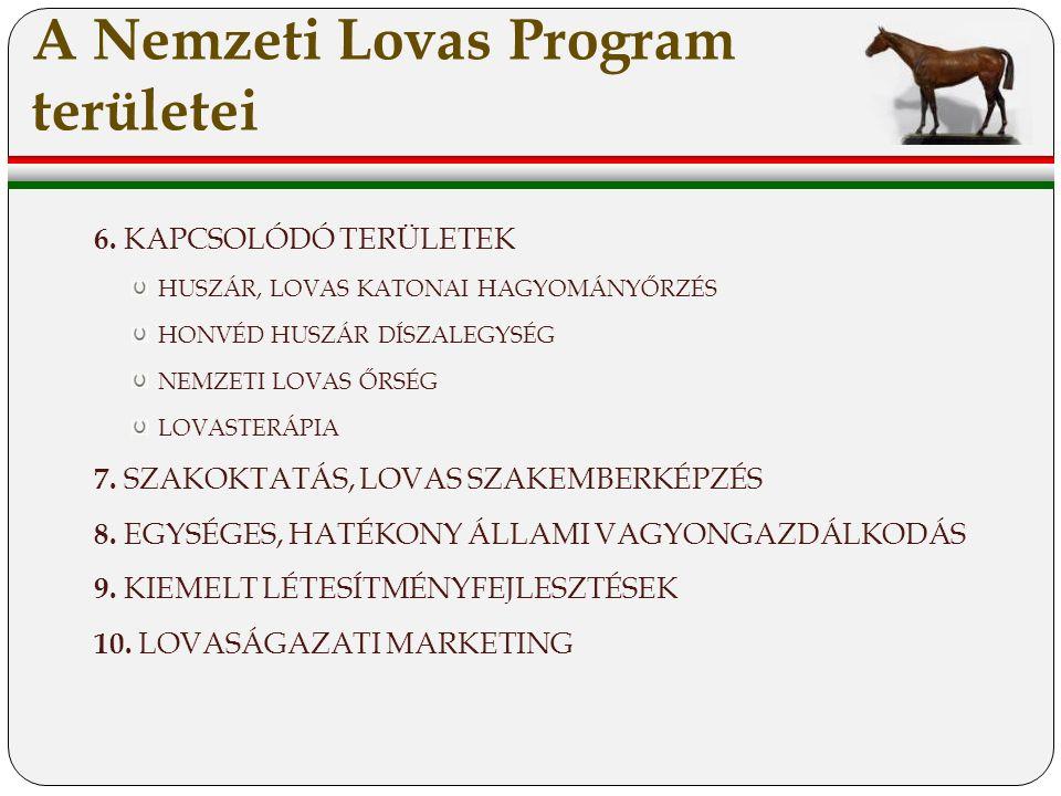 A Nemzeti Lovas Program területei 6.