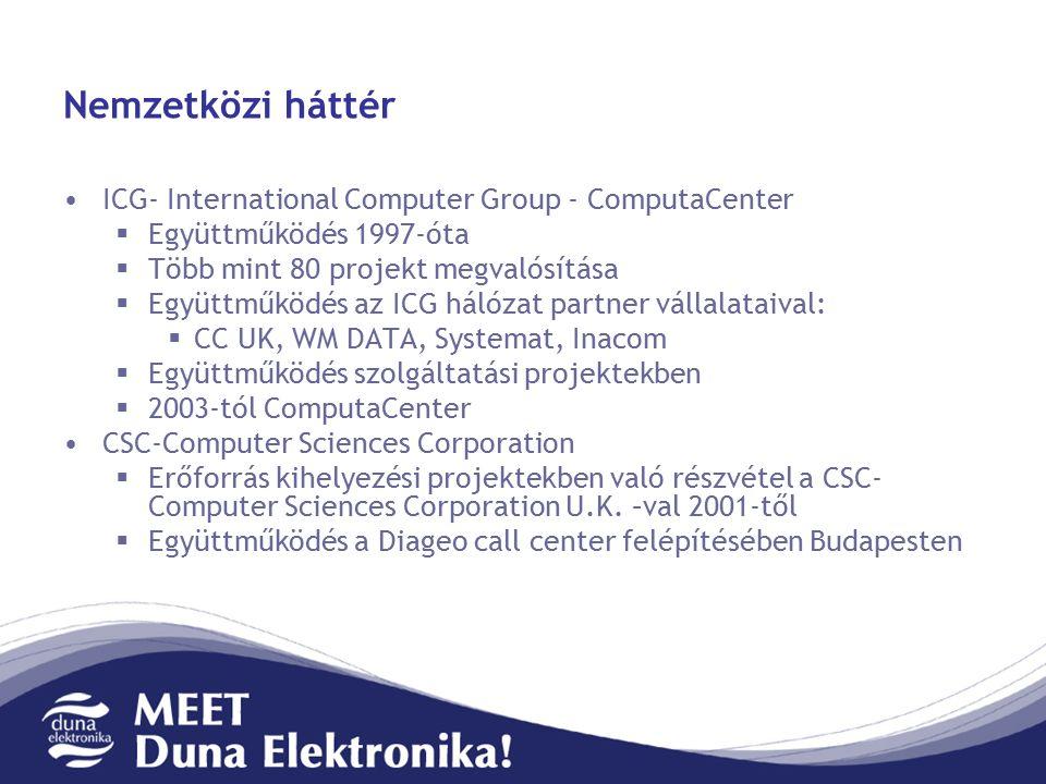 Nemzetközi háttér ICG- International Computer Group - ComputaCenter  Együttműködés 1997-óta  Több mint 80 projekt megvalósítása  Együttműködés az ICG hálózat partner vállalataival:  CC UK, WM DATA, Systemat, Inacom  Együttműködés szolgáltatási projektekben  2003-tól ComputaCenter CSC-Computer Sciences Corporation  Erőforrás kihelyezési projektekben való részvétel a CSC- Computer Sciences Corporation U.K.
