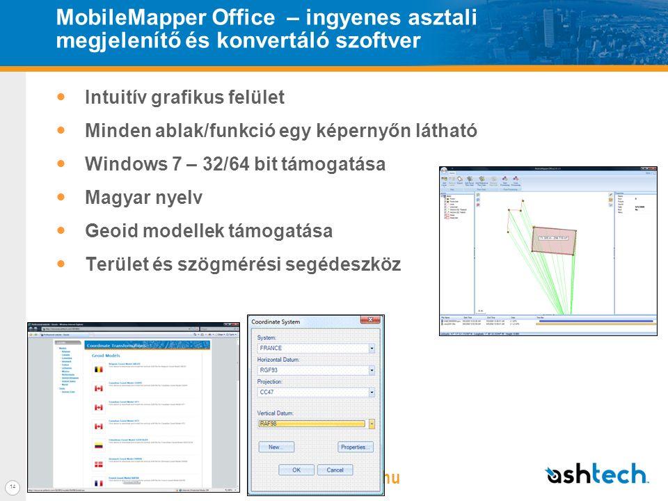 www.gpscom.hu 13 Kompatíbilis szoftverek Ashtech MobileMapper Field Digiterra Explorer V6 Fast Survey Google Map Esri Arcpad