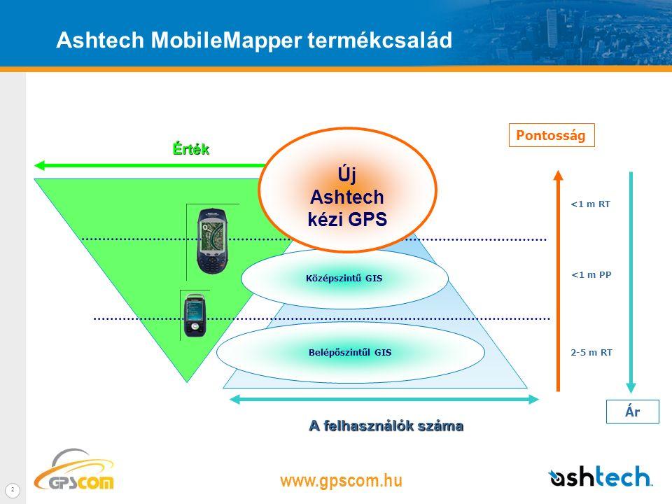 1 Áttörés a kézzelfogható pontosságban Az első centiméter pontos kézi GPS Érsek Ákos GPSCOM Kft.