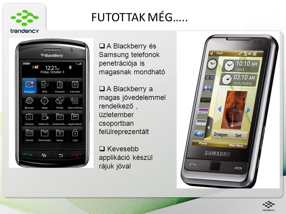 FUTOTTAK MÉG…..  A Blackberry és Samsung telefonok penetrációja is magasnak mondható  A Blackberry a magas jövedelemmel rendelkező, üzletember csopo