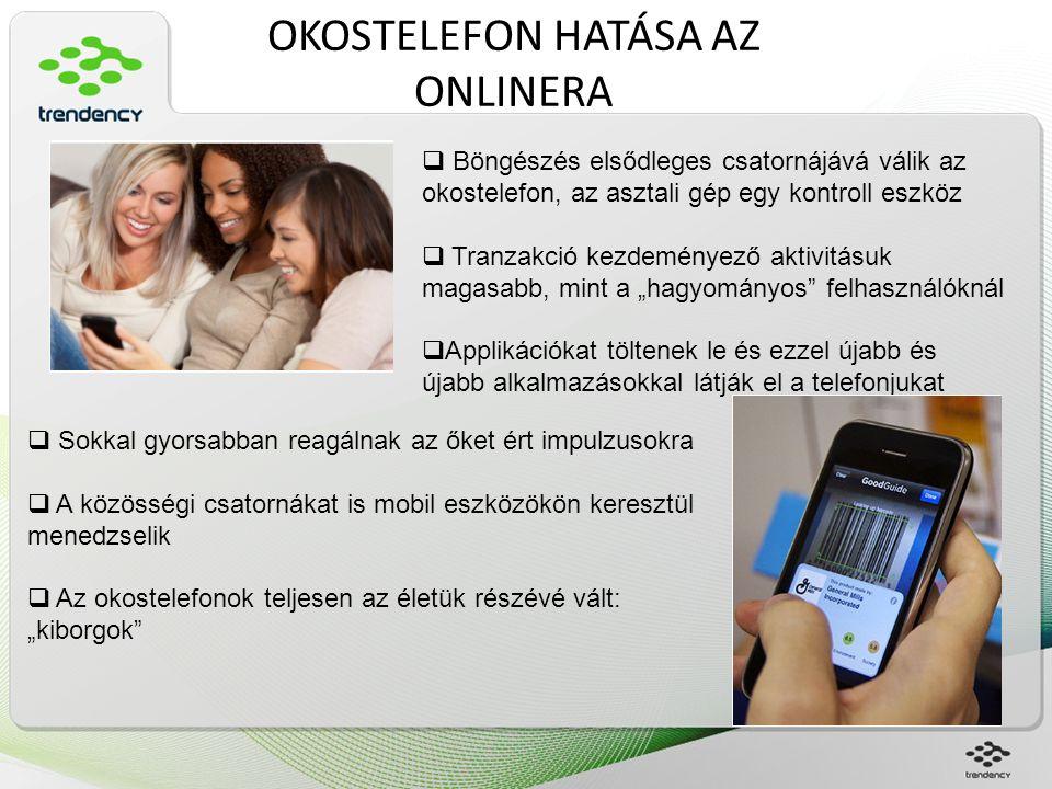 OKOSTELEFON HATÁSA AZ ONLINERA  Böngészés elsődleges csatornájává válik az okostelefon, az asztali gép egy kontroll eszköz  Tranzakció kezdeményező