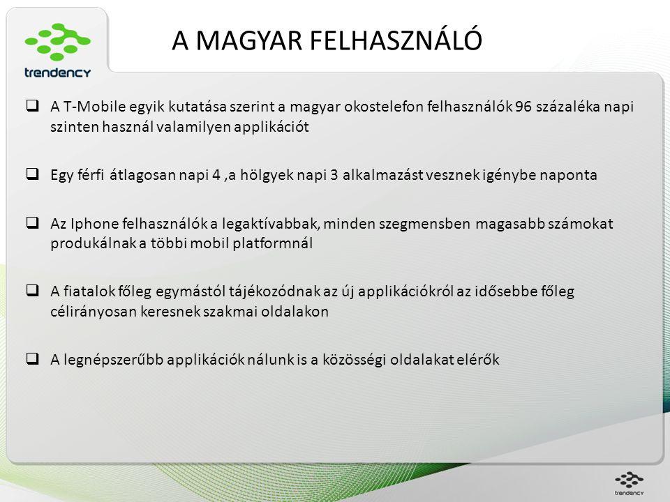 A MAGYAR FELHASZNÁLÓ  A T-Mobile egyik kutatása szerint a magyar okostelefon felhasználók 96 százaléka napi szinten használ valamilyen applikációt 