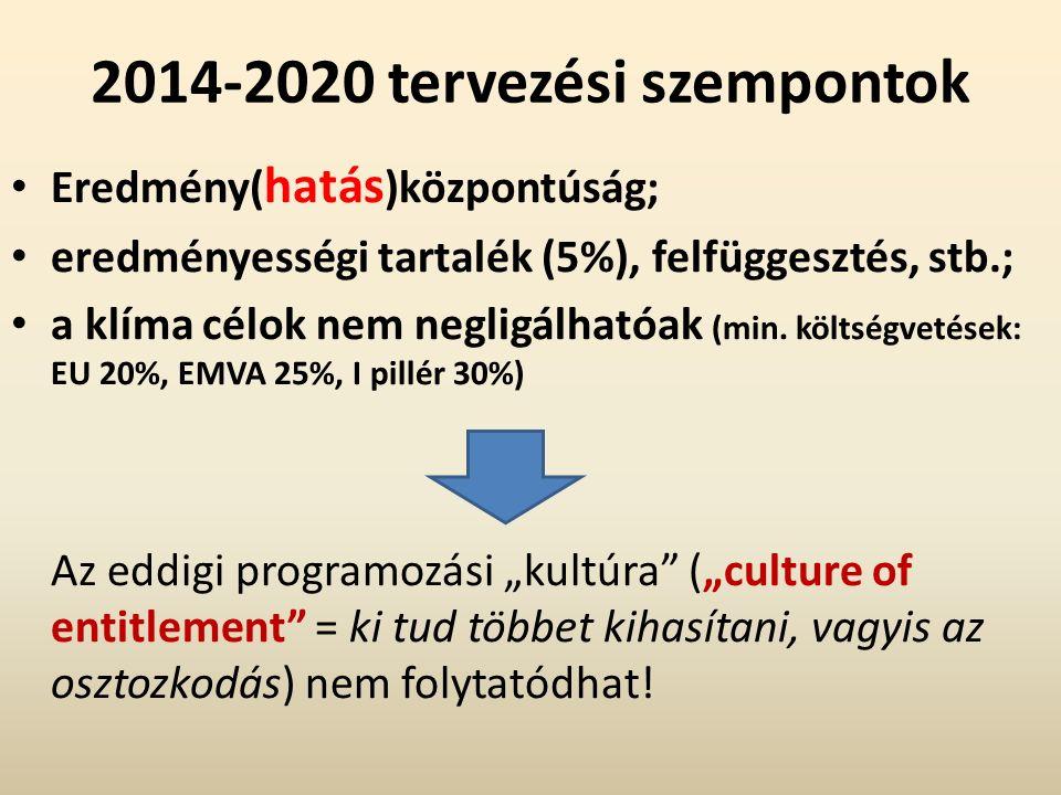 2014-2020 tervezési szempontok Eredmény( hatás )központúság; eredményességi tartalék (5%), felfüggesztés, stb.; a klíma célok nem negligálhatóak (min.