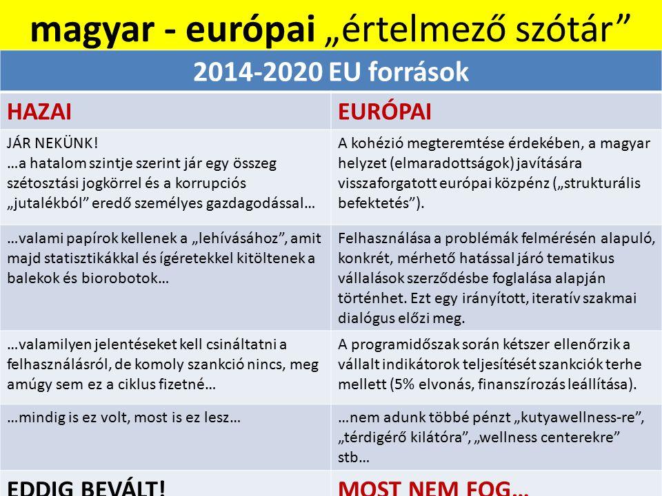 """magyar - európai """"értelmező szótár"""" 2014-2020 EU források HAZAIEURÓPAI JÁR NEKÜNK! …a hatalom szintje szerint jár egy összeg szétosztási jogkörrel és"""